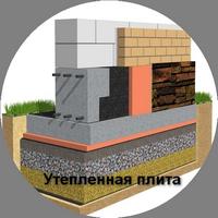 УШП (утепленная шведская плита) | Фундамент на УШП | Форум: дом